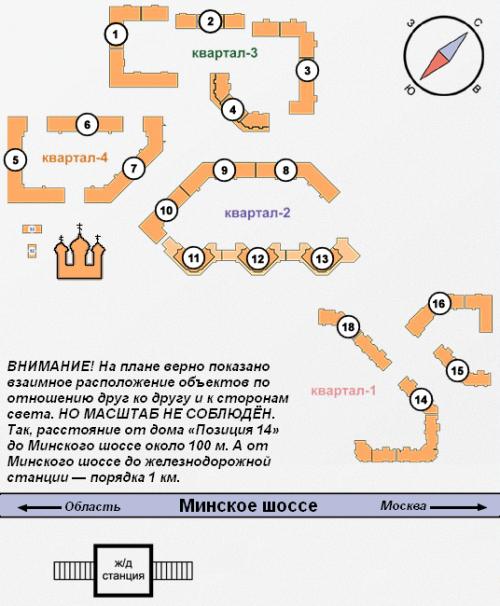 ГЕНЕРАЛЬНЫЙ ПЛАН СТРОЕНИЙ В ЖК ЛЕСНОЙ ГОРОДОК (ОДИНЦОВО)
